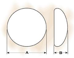 Perfil del implante anchura de base- altura