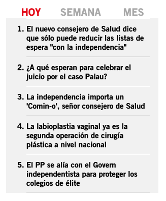 La cirugía genital a la cabeza de las operaciones de cirugía plástica en España