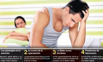 Córdoba registra más de 100 casos a la semana por trastornos sexuales